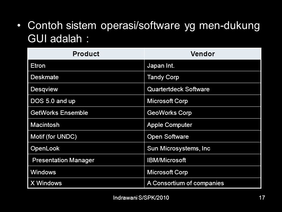 Contoh sistem operasi/software yg men-dukung GUI adalah :