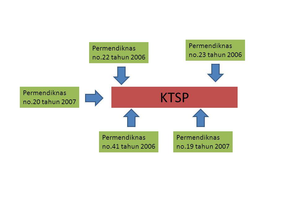 KTSP Permendiknas no.23 tahun 2006 Permendiknas no.22 tahun 2006