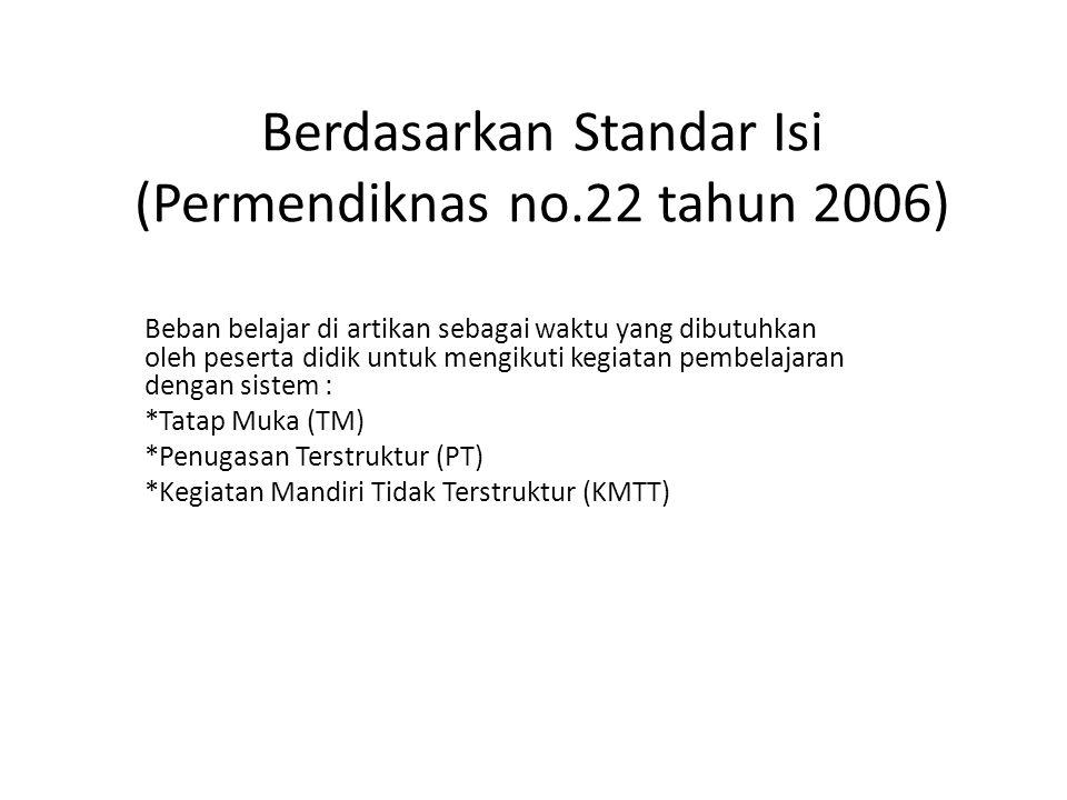 Berdasarkan Standar Isi (Permendiknas no.22 tahun 2006)