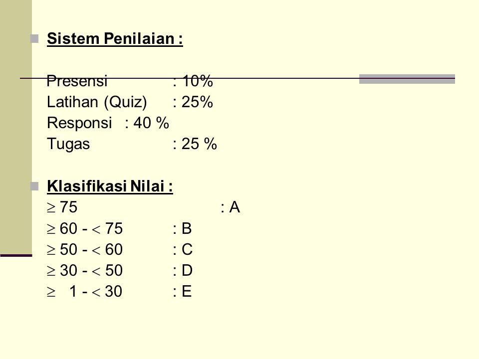 Sistem Penilaian : Presensi : 10% Latihan (Quiz) : 25% Responsi : 40 % Tugas : 25 % Klasifikasi Nilai :