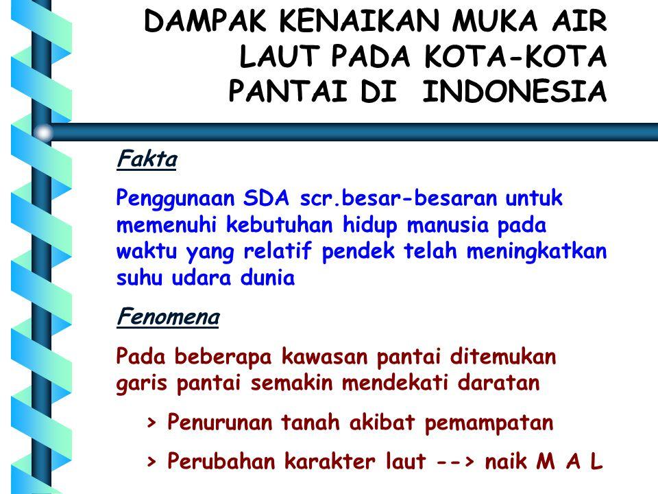 DAMPAK KENAIKAN MUKA AIR LAUT PADA KOTA-KOTA PANTAI DI INDONESIA