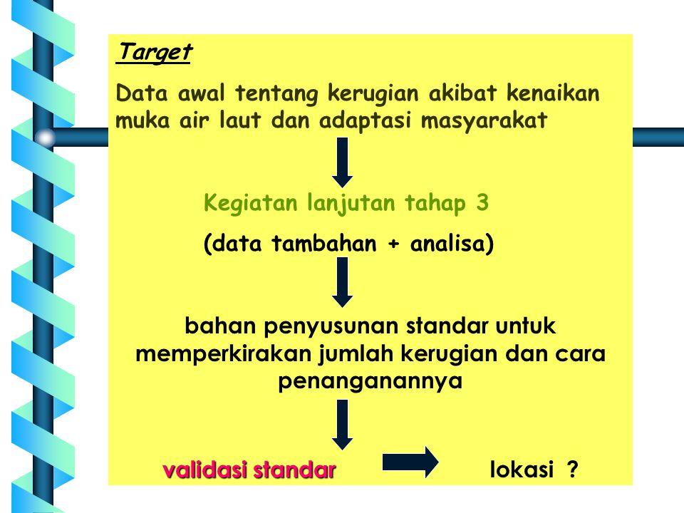 validasi standar lokasi
