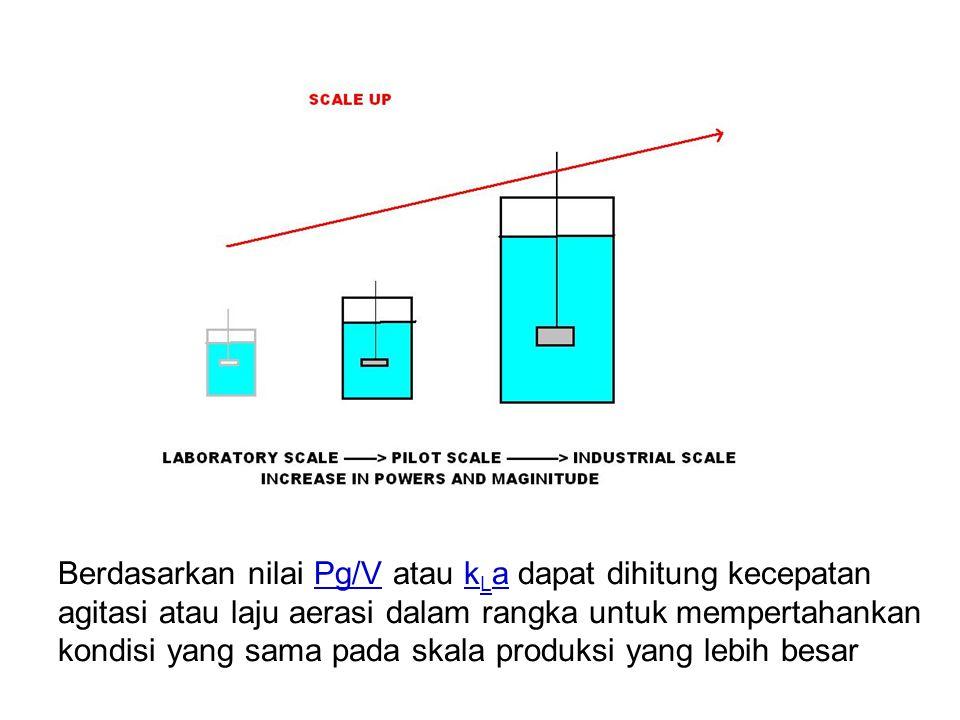 Berdasarkan nilai Pg/V atau kLa dapat dihitung kecepatan
