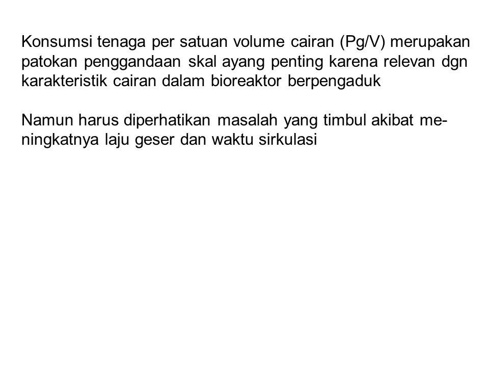 Konsumsi tenaga per satuan volume cairan (Pg/V) merupakan