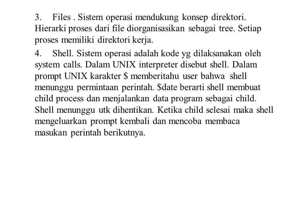 3. Files. Sistem operasi mendukung konsep direktori
