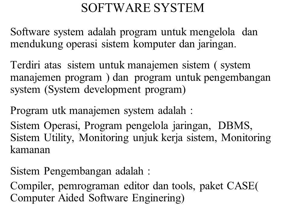 SOFTWARE SYSTEM Software system adalah program untuk mengelola dan mendukung operasi sistem komputer dan jaringan.