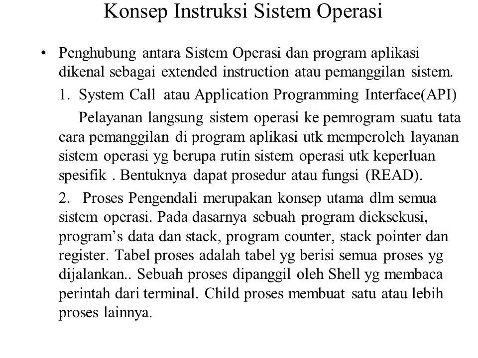 Konsep Instruksi Sistem Operasi
