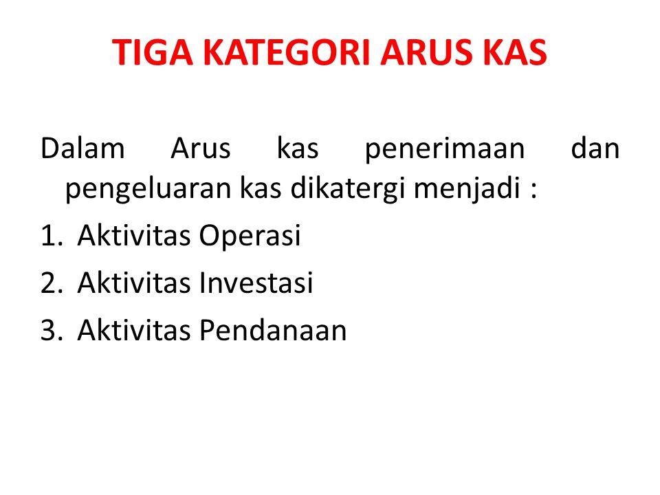 TIGA KATEGORI ARUS KAS Dalam Arus kas penerimaan dan pengeluaran kas dikatergi menjadi : Aktivitas Operasi.