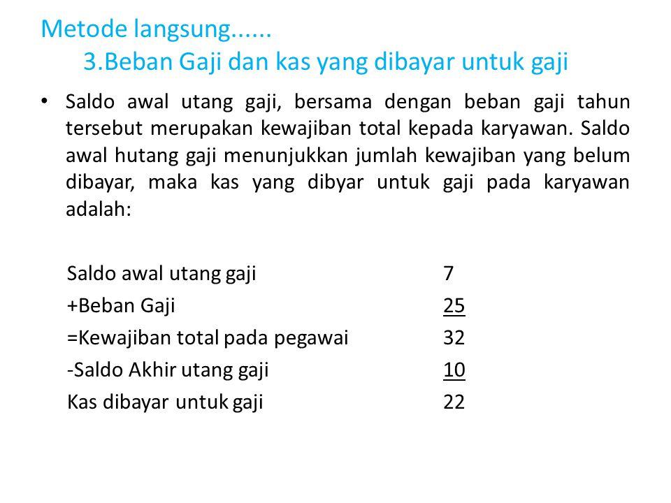 Metode langsung...... 3.Beban Gaji dan kas yang dibayar untuk gaji
