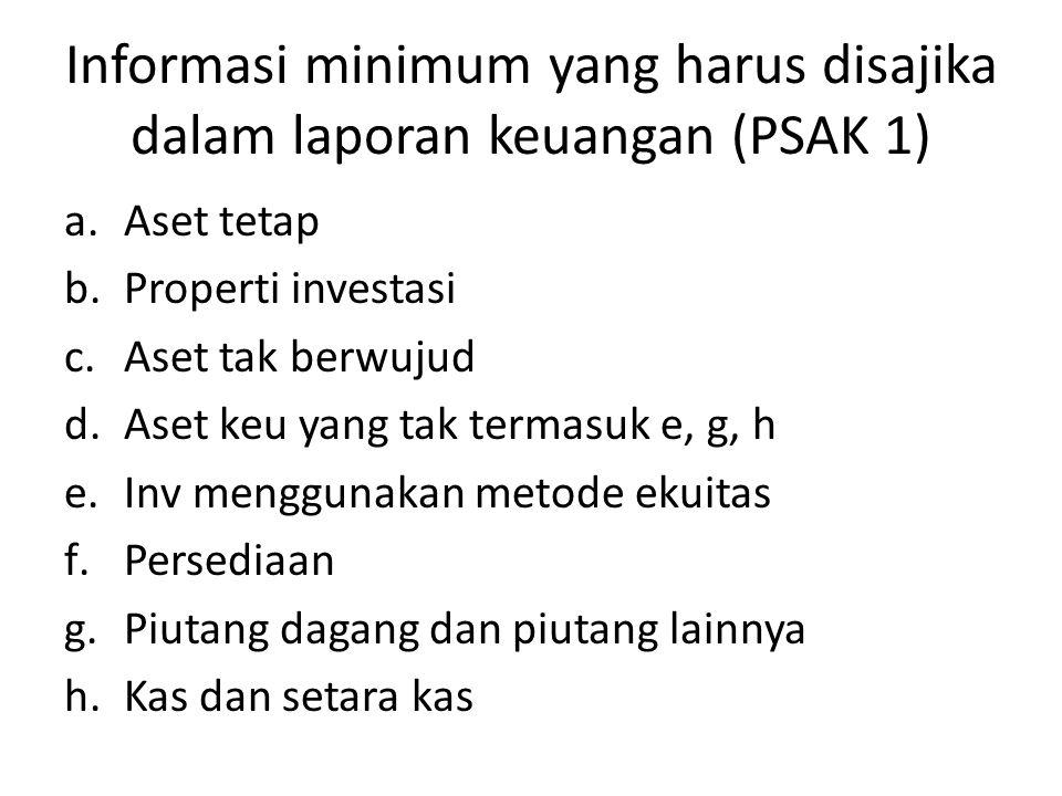 Informasi minimum yang harus disajika dalam laporan keuangan (PSAK 1)