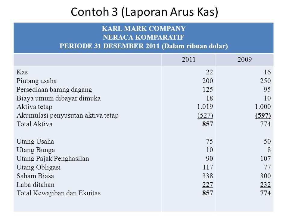 Contoh 3 (Laporan Arus Kas)
