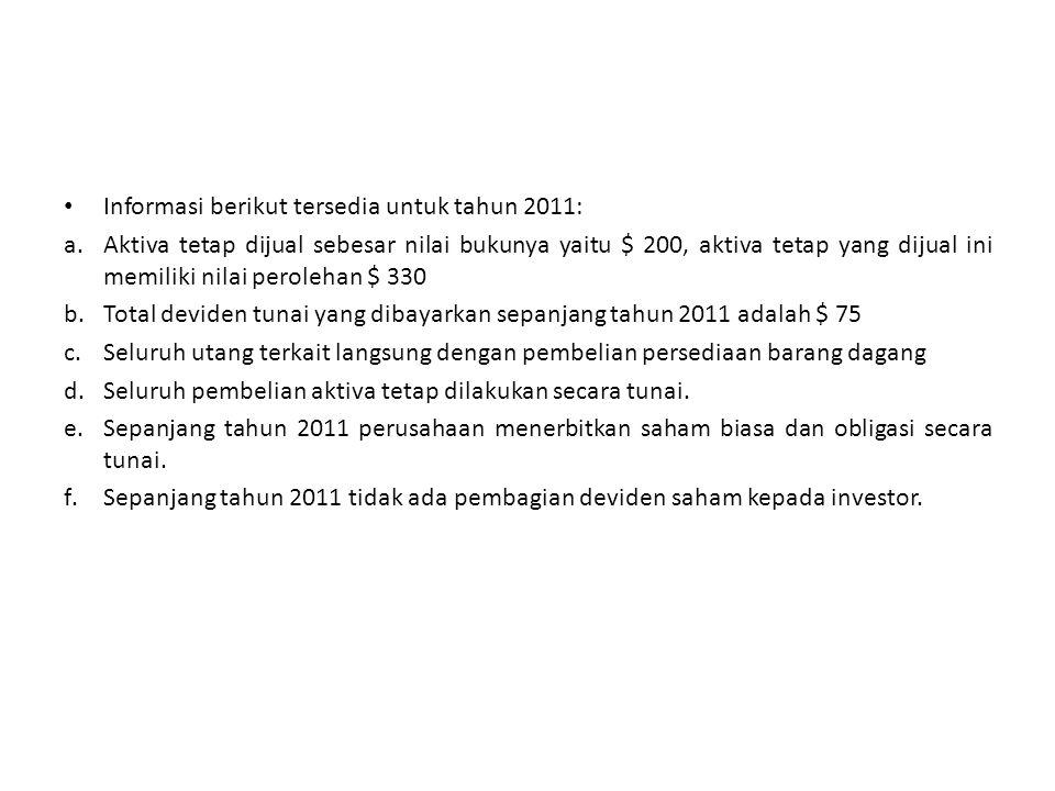 Informasi berikut tersedia untuk tahun 2011: