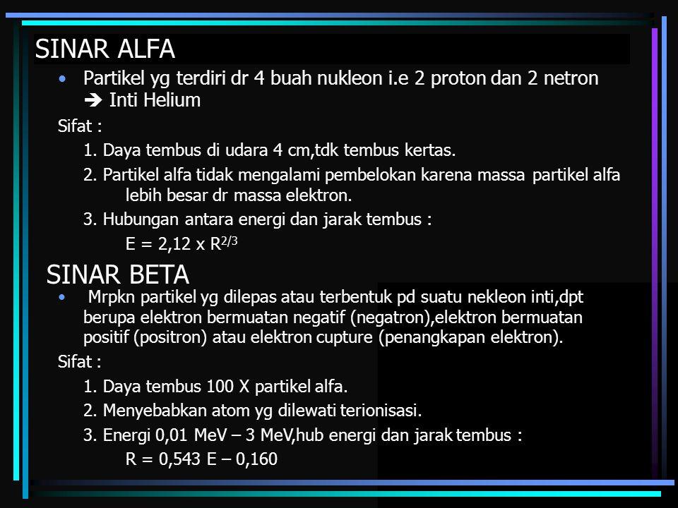 SINAR ALFA Partikel yg terdiri dr 4 buah nukleon i.e 2 proton dan 2 netron  Inti Helium. Sifat : 1. Daya tembus di udara 4 cm,tdk tembus kertas.
