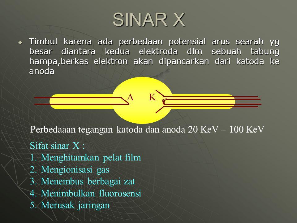 SINAR X A K Perbedaaan tegangan katoda dan anoda 20 KeV – 100 KeV