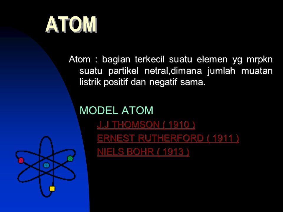 ATOM Atom : bagian terkecil suatu elemen yg mrpkn suatu partikel netral,dimana jumlah muatan listrik positif dan negatif sama.