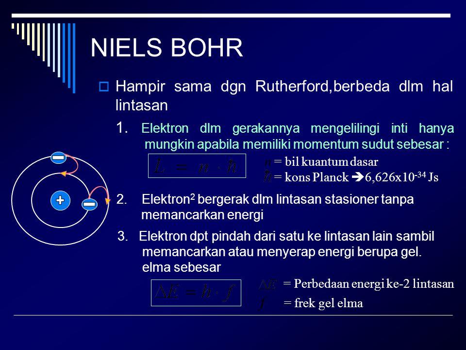 NIELS BOHR _ + Hampir sama dgn Rutherford,berbeda dlm hal lintasan