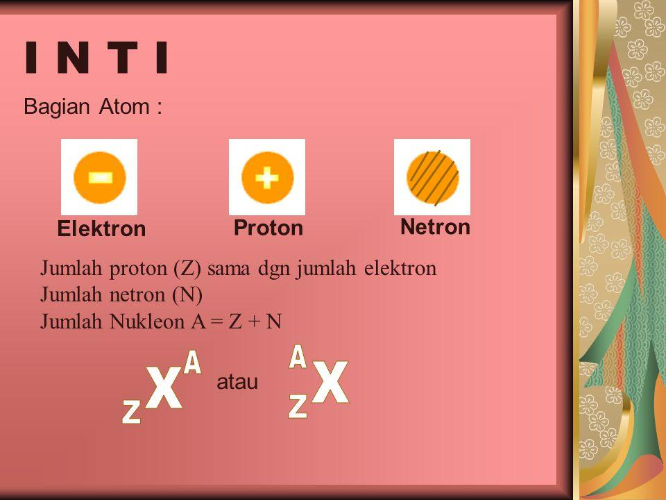 I N T I - + A A X X Z Z Bagian Atom : Elektron Proton Netron