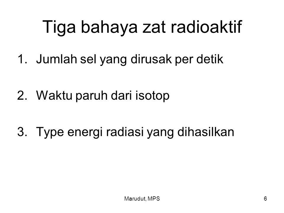 Tiga bahaya zat radioaktif