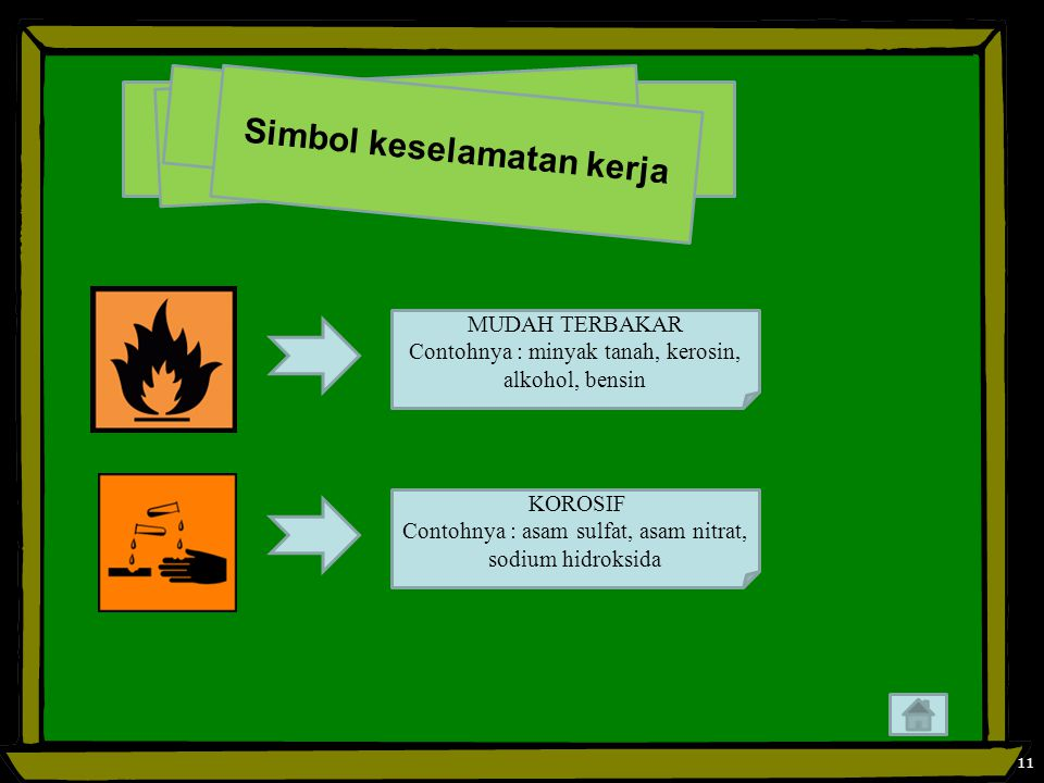 Simbol keselamatan kerja