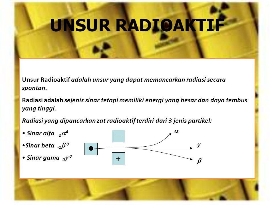UNSUR RADIOAKTIF Unsur Radioaktif adalah unsur yang dapat memancarkan radiasi secara spontan.
