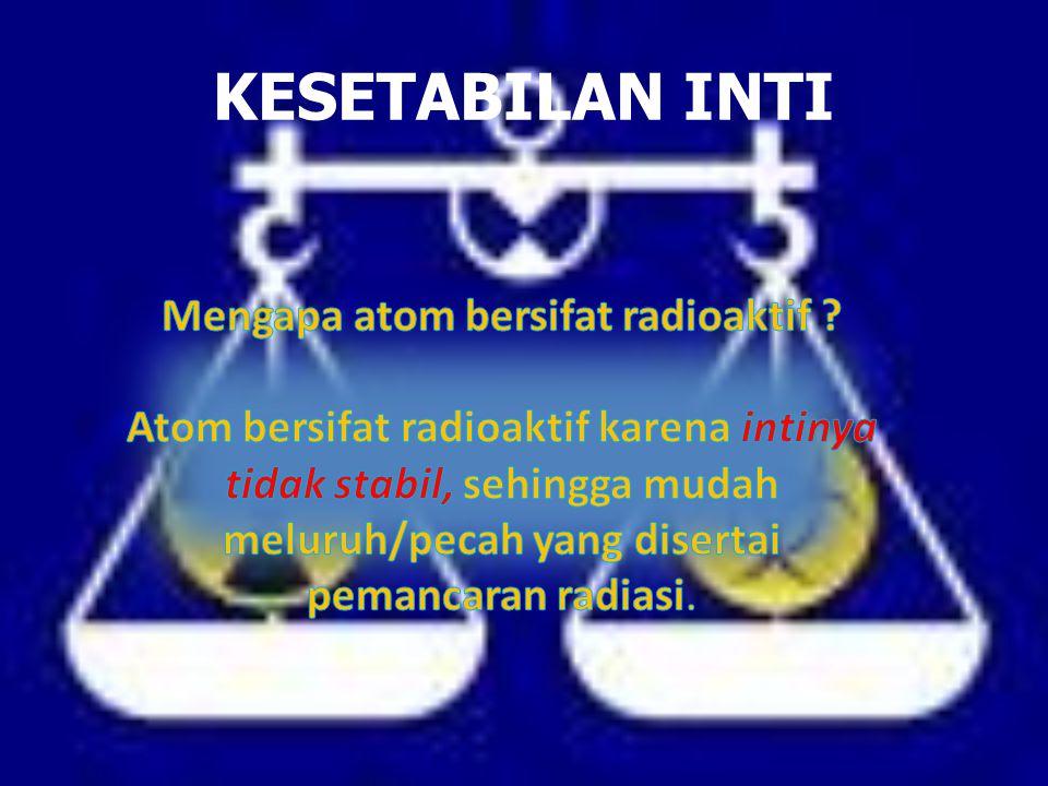 Mengapa atom bersifat radioaktif