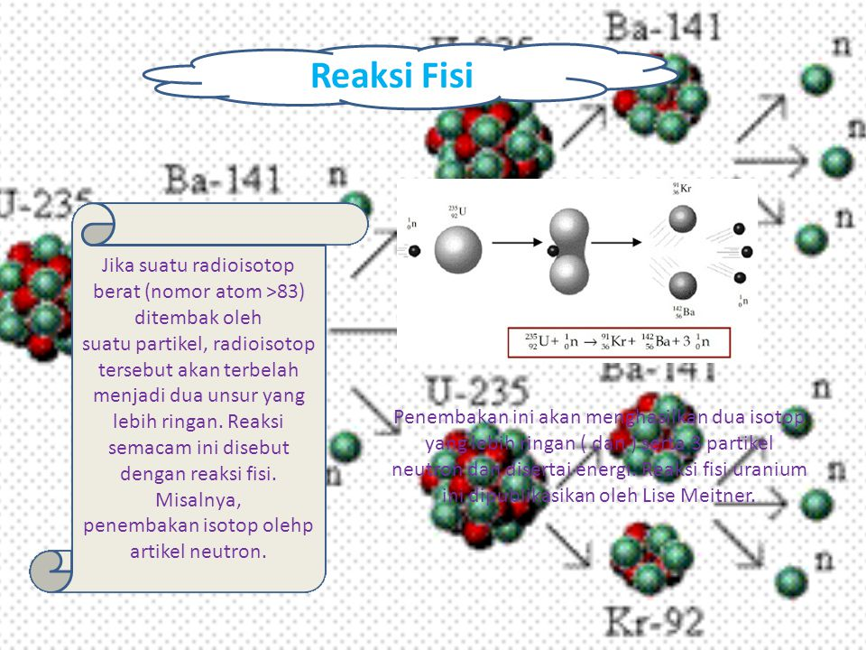 Jika suatu radioisotop berat (nomor atom >83)
