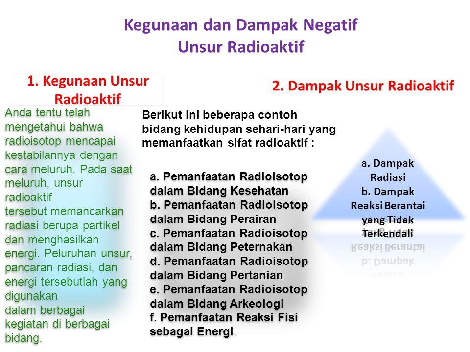 Kegunaan dan Dampak Negatif Unsur Radioaktif
