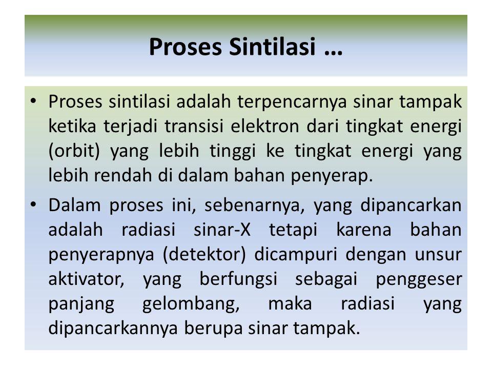 Proses Sintilasi …