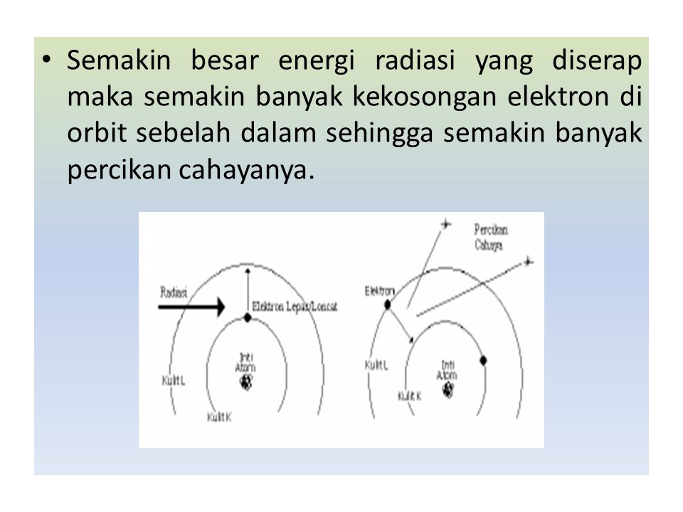 Semakin besar energi radiasi yang diserap maka semakin banyak kekosongan elektron di orbit sebelah dalam sehingga semakin banyak percikan cahayanya.
