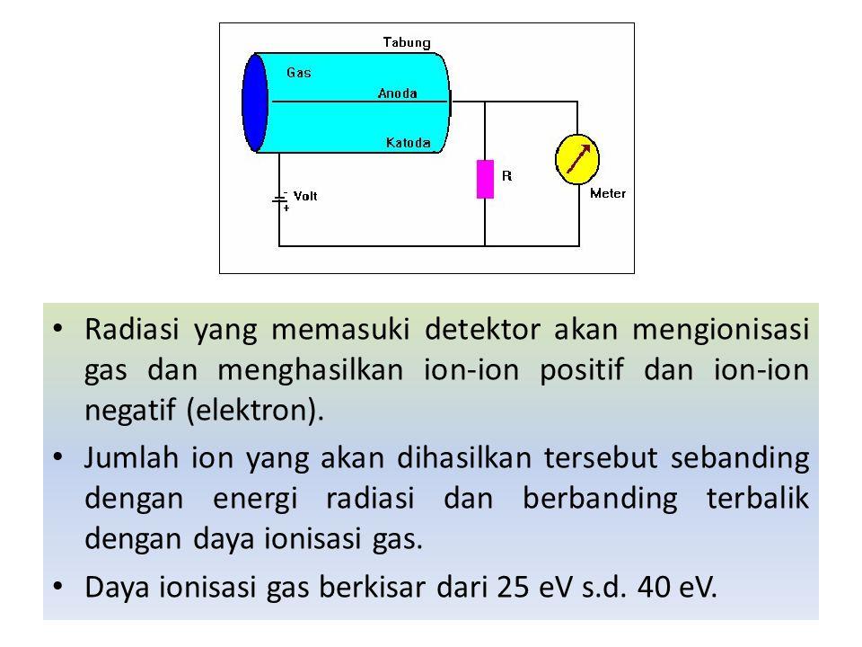 Radiasi yang memasuki detektor akan mengionisasi gas dan menghasilkan ion-ion positif dan ion-ion negatif (elektron).