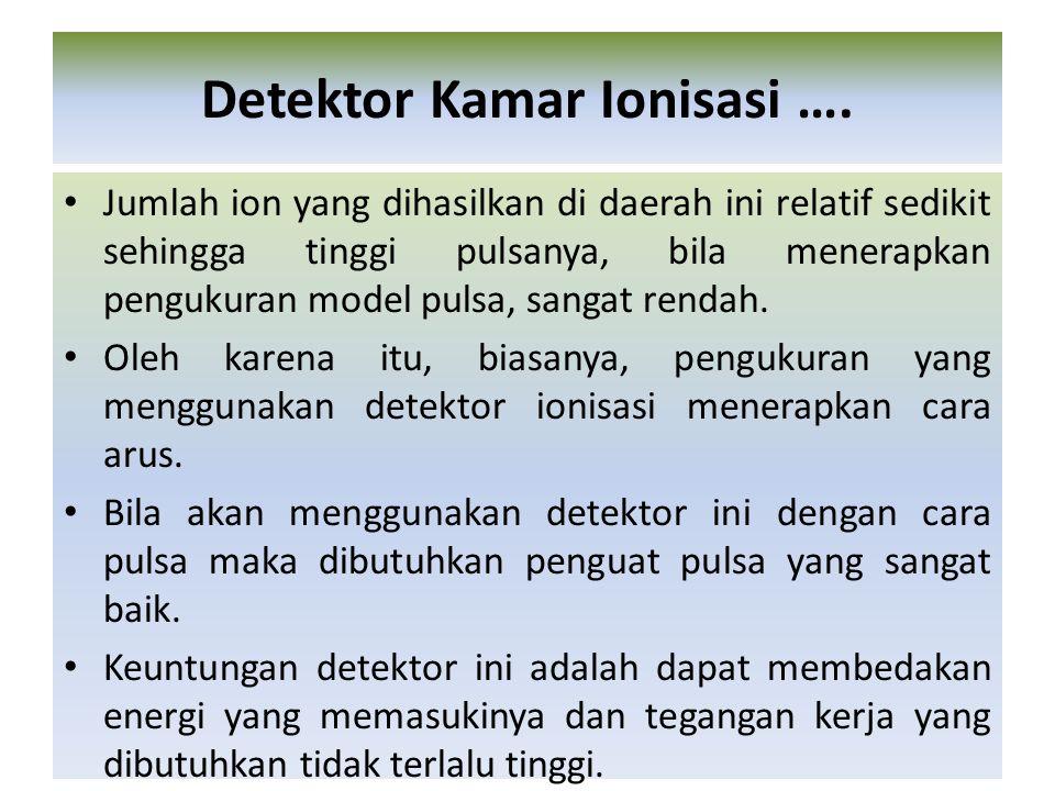 Detektor Kamar Ionisasi ….