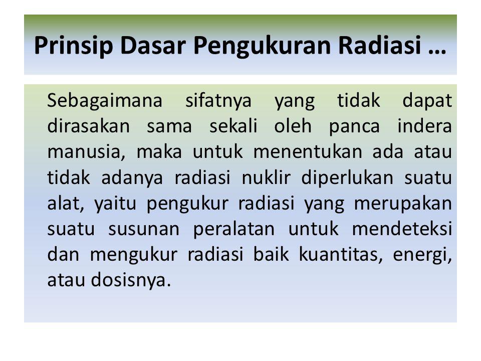 Prinsip Dasar Pengukuran Radiasi …