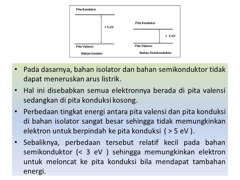Pada dasarnya, bahan isolator dan bahan semikonduktor tidak dapat meneruskan arus listrik.