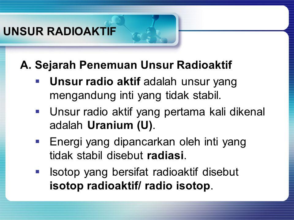 UNSUR RADIOAKTIF A. Sejarah Penemuan Unsur Radioaktif. Unsur radio aktif adalah unsur yang mengandung inti yang tidak stabil.