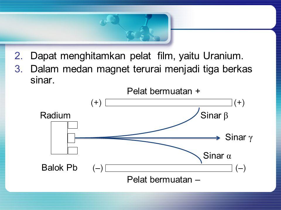 Dapat menghitamkan pelat film, yaitu Uranium.