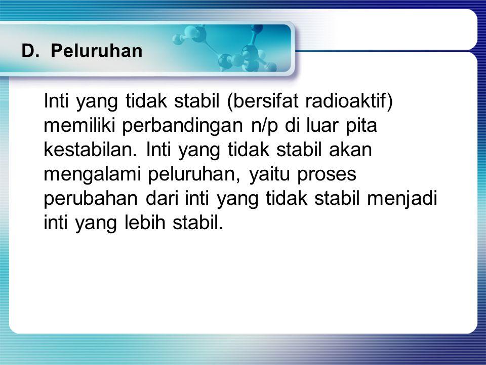 D. Peluruhan