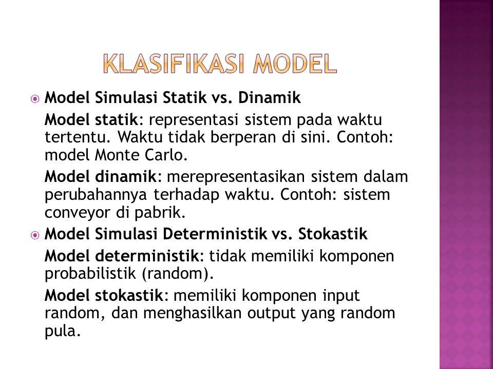 Klasifikasi model Model Simulasi Statik vs. Dinamik