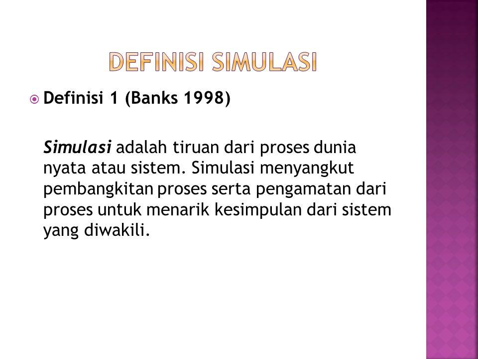 DEFINISI SIMULASI Definisi 1 (Banks 1998)