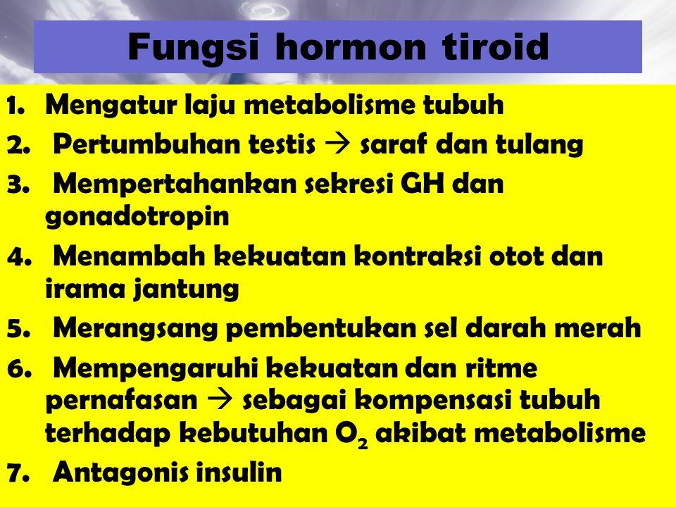 Fungsi hormon tiroid Mengatur laju metabolisme tubuh