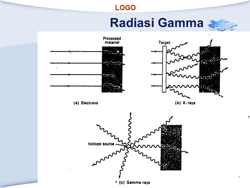 Radiasi Gamma www.themegallery.com
