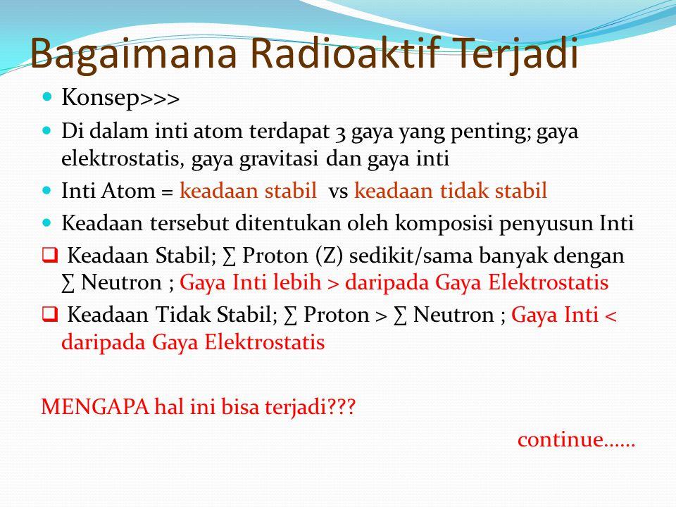 Bagaimana Radioaktif Terjadi