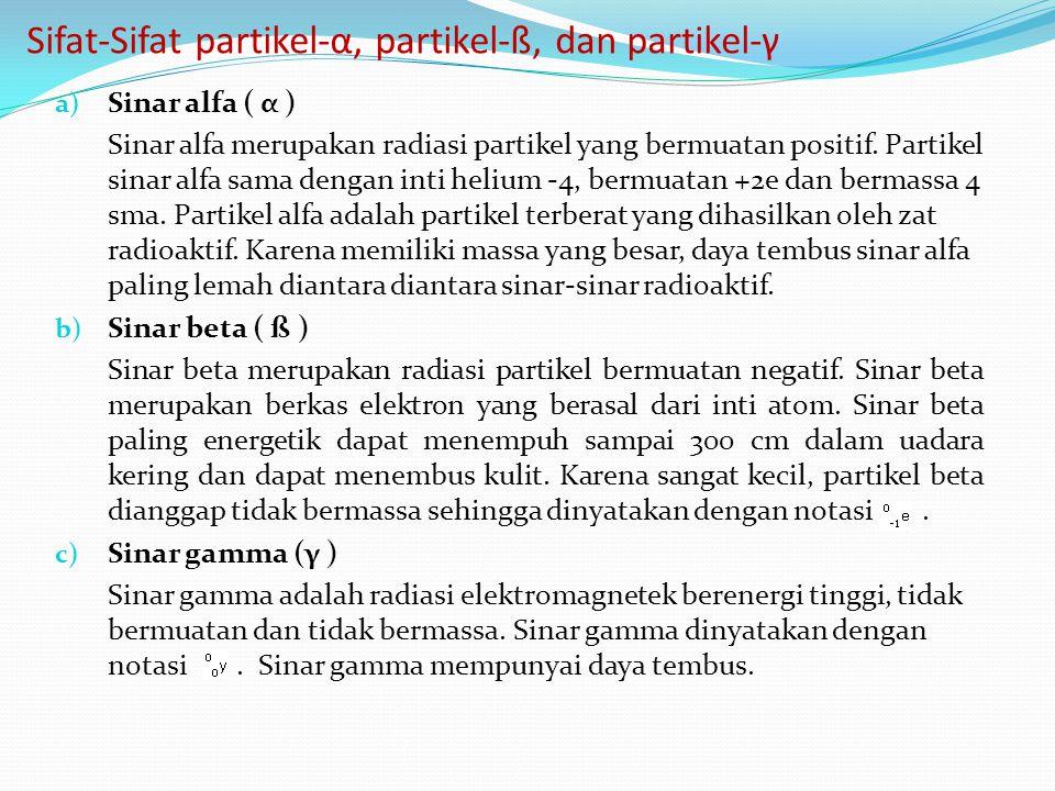 Sifat-Sifat partikel-α, partikel-ß, dan partikel-γ