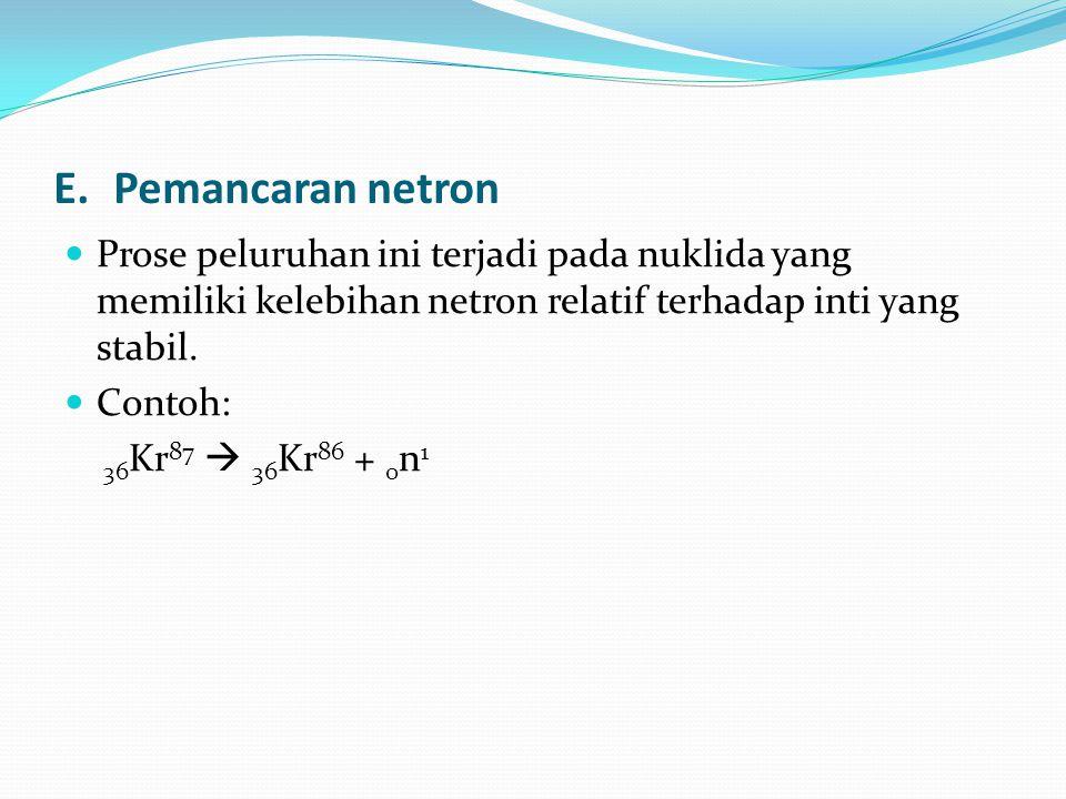 Pemancaran netron Prose peluruhan ini terjadi pada nuklida yang memiliki kelebihan netron relatif terhadap inti yang stabil.