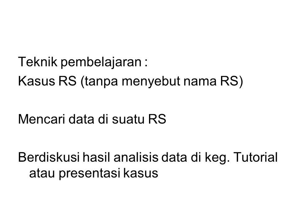 Teknik pembelajaran : Kasus RS (tanpa menyebut nama RS) Mencari data di suatu RS.