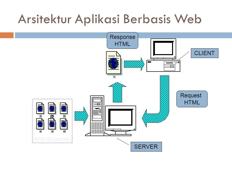 Arsitektur Aplikasi Berbasis Web