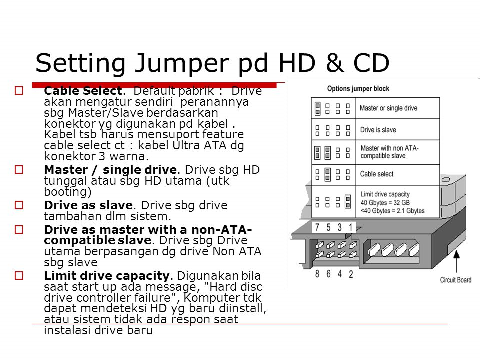 Setting Jumper pd HD & CD