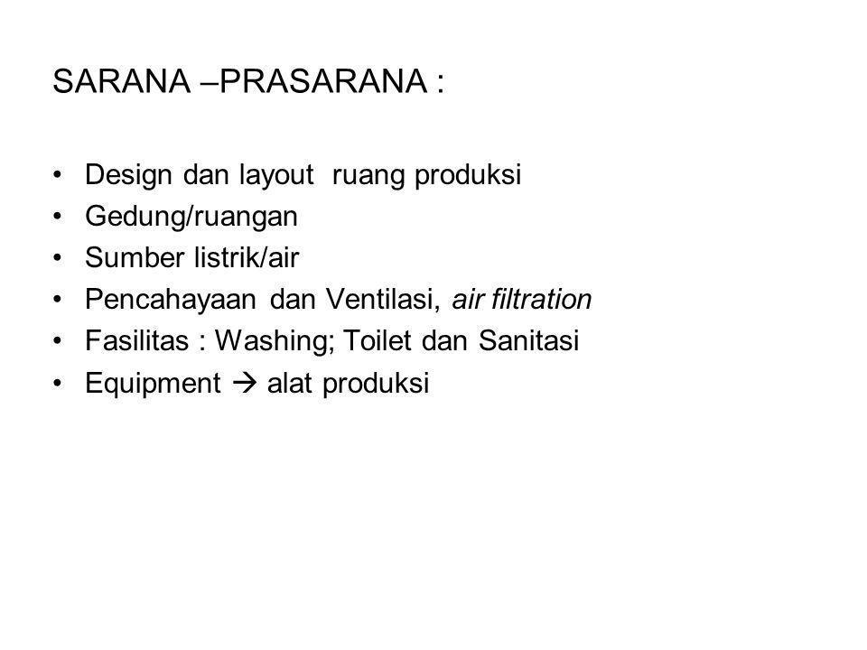 SARANA –PRASARANA : Design dan layout ruang produksi Gedung/ruangan