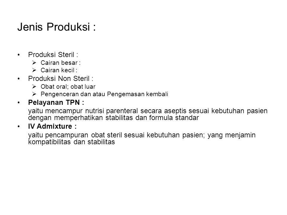 Jenis Produksi : Produksi Steril : Produksi Non Steril :