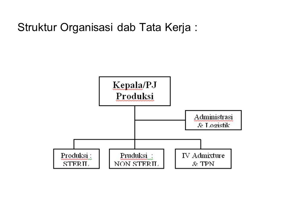 Struktur Organisasi dab Tata Kerja :
