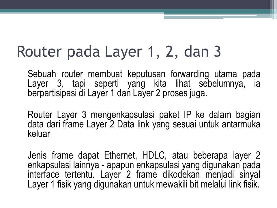 Router pada Layer 1, 2, dan 3